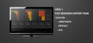 MSP Scoreboard