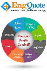 Online Quoting & Proposal Software